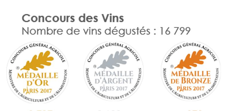 Concours Général Agricole Vins 2017