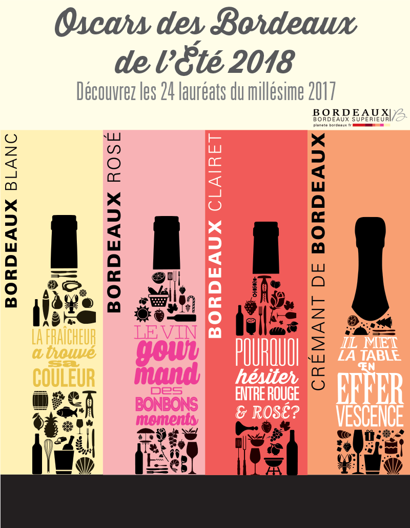 Lauréats des Oscars des Bordeaux de l'Été 2018